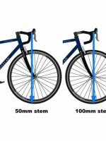 Correct Stem Size for YOU - BikeSport